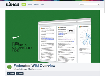 Federated wiki