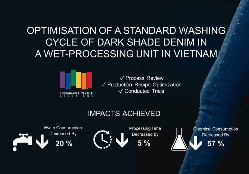 Scaling Up Cleaner Production With Sustainable Textile Solutions Sponsored Content